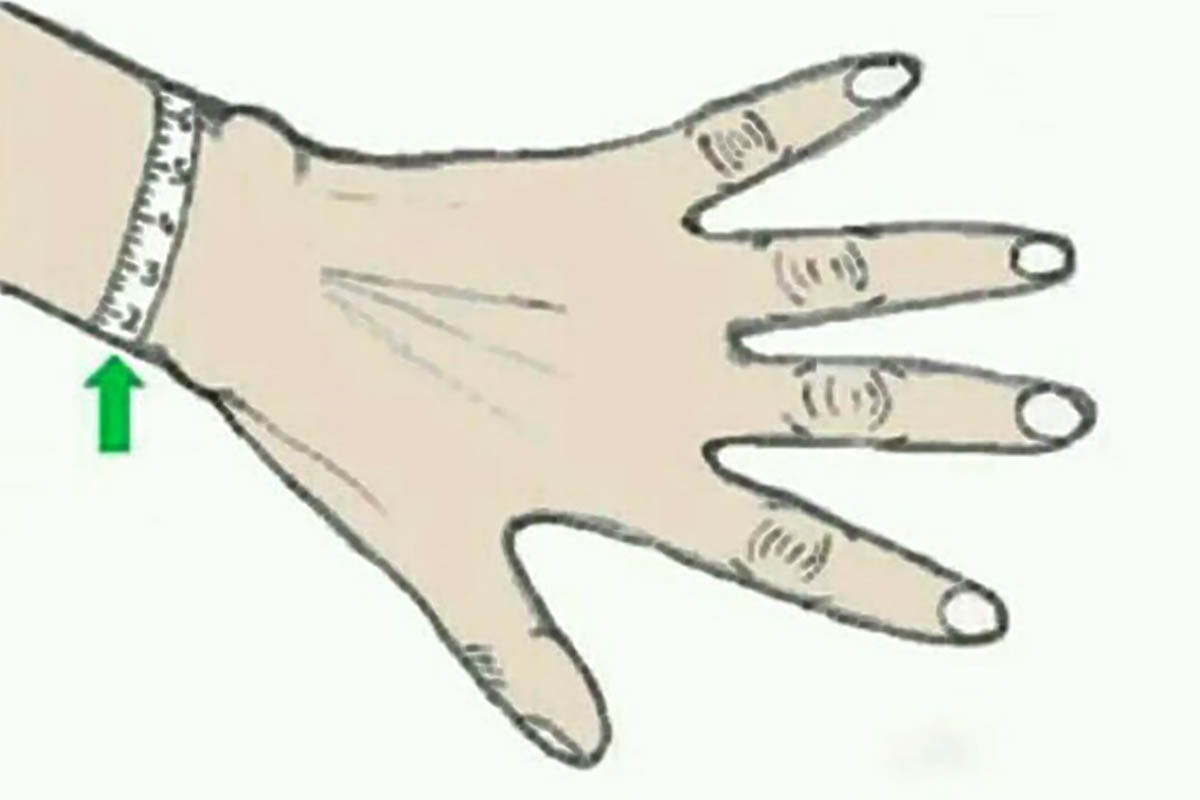 腕表表径尺寸与手腕大小的关系「如何选着腕表」